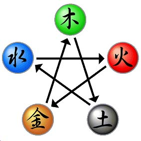 5soukoku